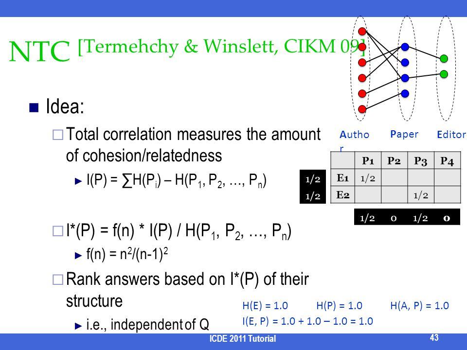 NTC [Termehchy & Winslett, CIKM 09]